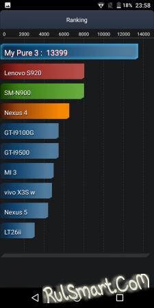 Обзор M-Horse Pure 3 — самый доступный смартфон на Helio P23