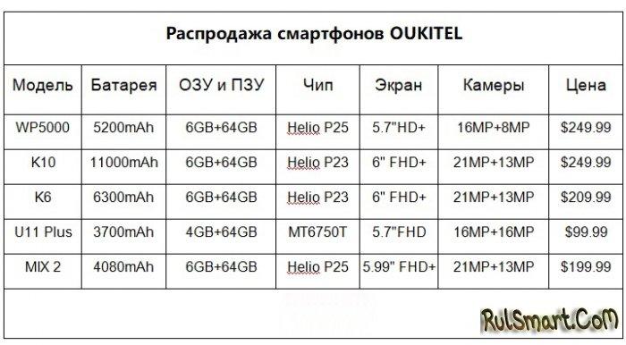 Распродажа смартфонов OUKITEL в Banggood: цены начинаются от $99,99