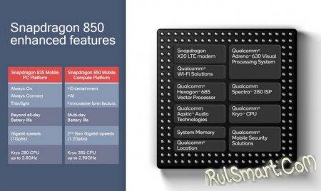 Qualcomm Snapdragon 850: процессор для мобильных ПК (Computex 2018)