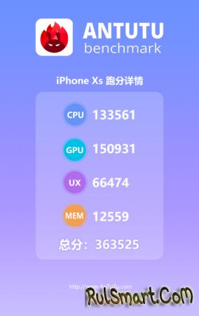 Тест производительности iPhone XS в AnTuTu: A12 Bionic удивил