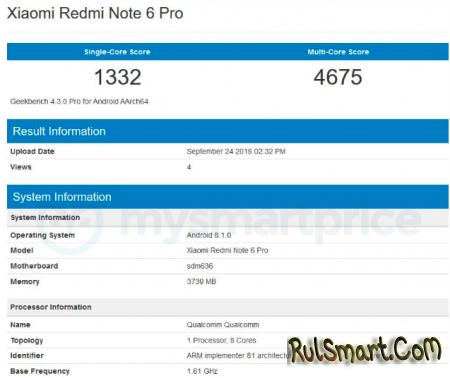 Xiaomi Redmi Note 6 Pro: тест производительности в Geekbench