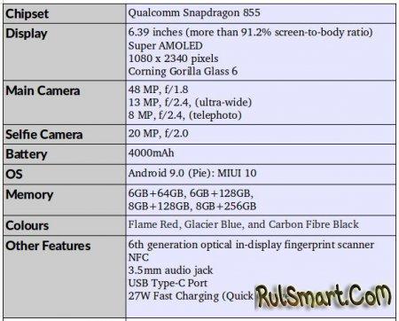 Xiaomi Redmi K20 Pro (Pocophone F2): крутой смартфон для простых людей