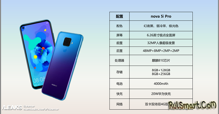 "Huawei Nova 5i Pro: рассекречены характеристики и дизайн ""пушкафона"""