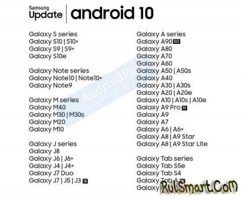 Какие устройства Samsung получат обновление до Android 10 (полный и точный список)
