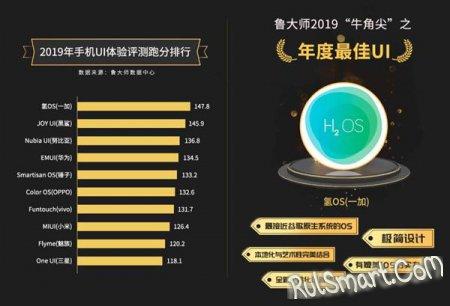 Самые лучшие смартфоны, которые плавно работают (рейтинг)