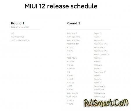 Xiaomi расширила список смартфонов, которые получат MIUI 12