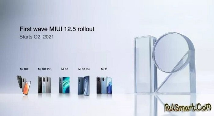 Когда MIUI 12.5 выйдет на Ваш смартфон Xiaomi (список и дата)