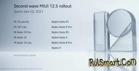 Xiaomi обновляет более 50 смартфонов до MIUI 12.5 (список)