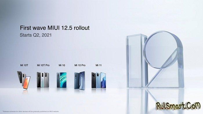 Xiaomi обновляет 30 моделей до MIUI 12.5 (полный список)