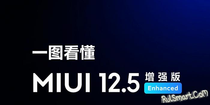 Xiaomi подарила MIUI 12.5 Global ещё двум смартфонам