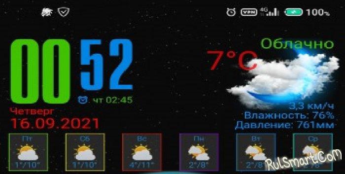 Новая тема BC для MIUI 12 пришлась под душе фанатам Xiaomi