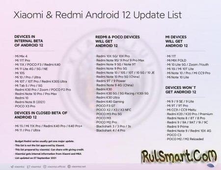 Ещё 30 смартфонов Xiaomi получили MIUI 12.5 на ОС Android 12 (список)